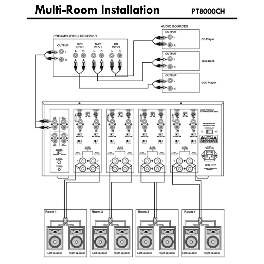 New Pyle Pt8000ch 19 U0026 39  U0026 39  Rack Mount 8000 Watt 8 Channel Stereo  Mono Amplifier 68888899031
