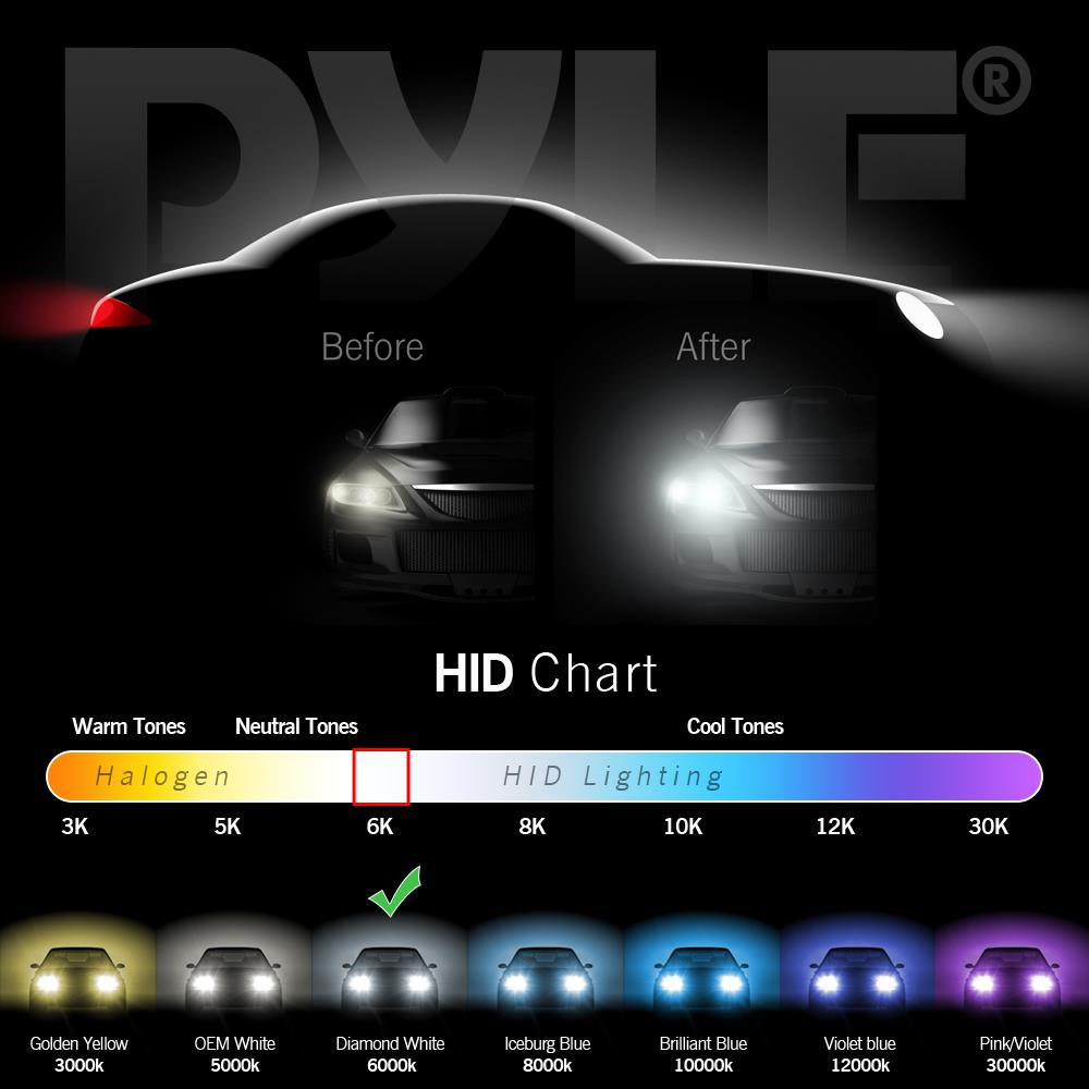 Pyle phd9006k6k 6000k single beam 9006 hid xenon driving 6000k single beam 9006 hid xenon driving light system nvjuhfo Choice Image