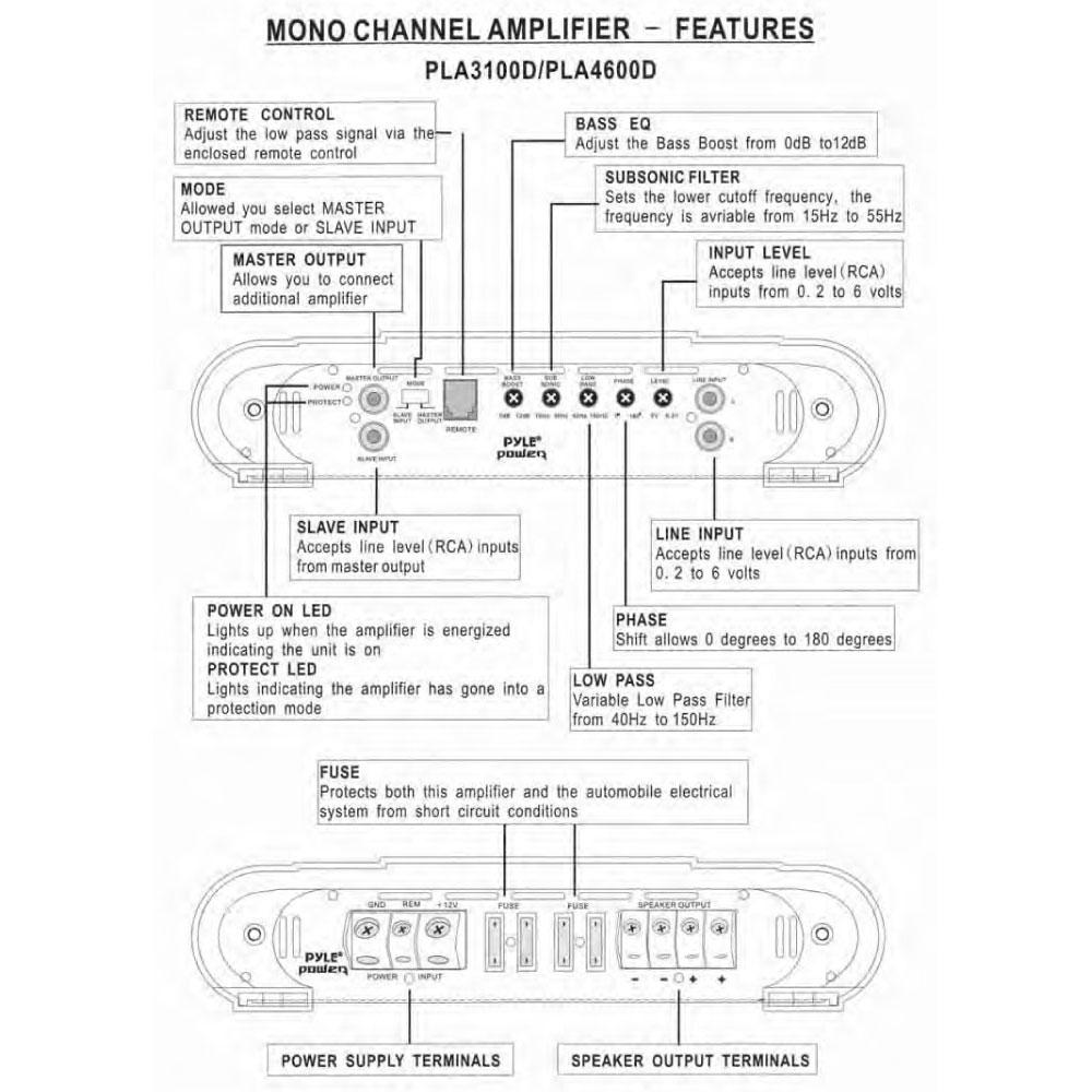 pyle plmra620 amplifier wiring diagram wiring library JL Audio Wiring Diagram pyle pla4600d 4600 watts mono class d amplifier