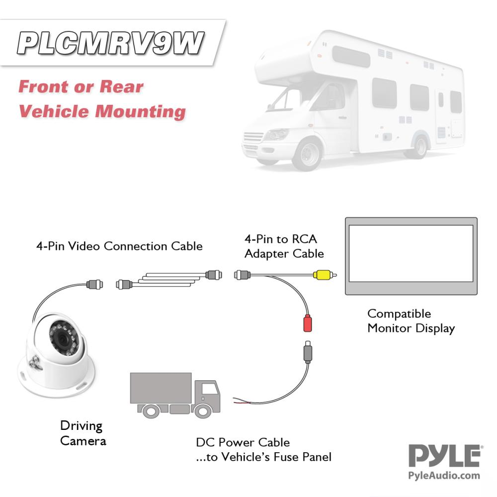 Pyle Plcmrv9w Rearview Backup Parking Reverse Camera Waterproof Night Vision Wiring Diagram Angle Adjustable Commercial Grade Front Rear Mountable 12 24 Volt Trailer Bus