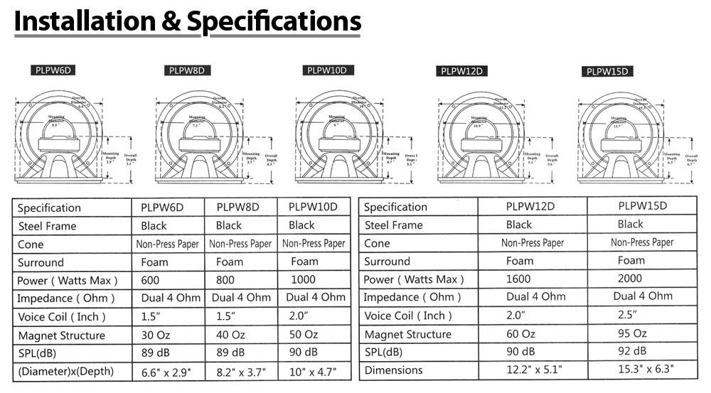 4 ohm dvc wiring diagram pyle plpw6d 6 5   600 watt dual voice coil 4 ohm subwoofer  600 watt dual voice coil 4 ohm subwoofer