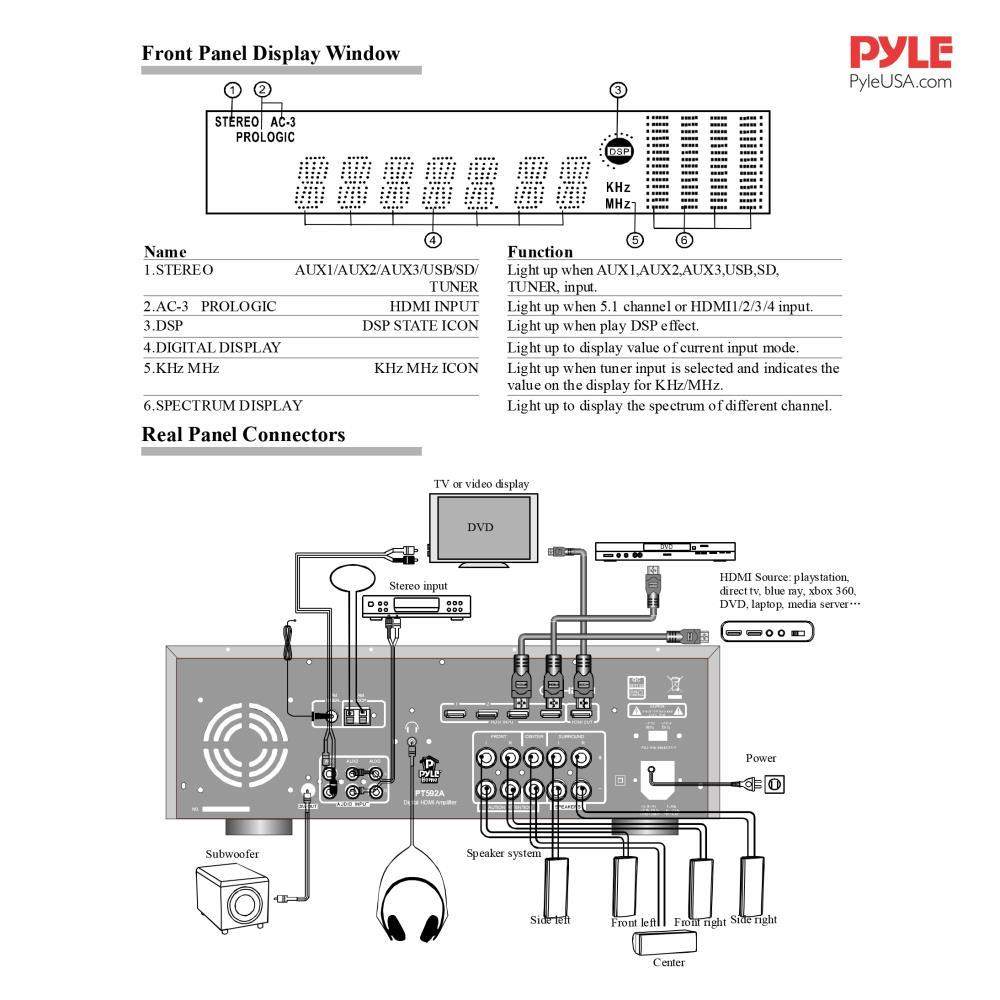 Pyle Pt592a 51 Channel Home Theater Av Receiver Bt Wireless Diagrams Streaming Hdmi 3d Hdtv Pass Through