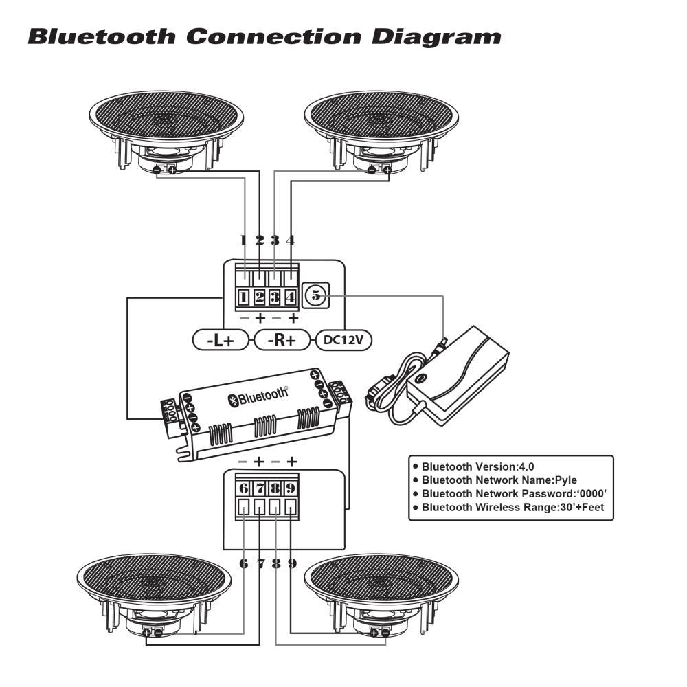 pyle - pdicbt256   wall speaker kit   4  flush mount 2