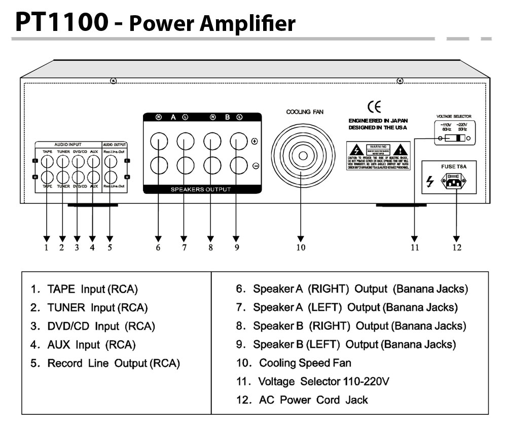 pylehome pt1100 1000 watt power amplifier. Black Bedroom Furniture Sets. Home Design Ideas