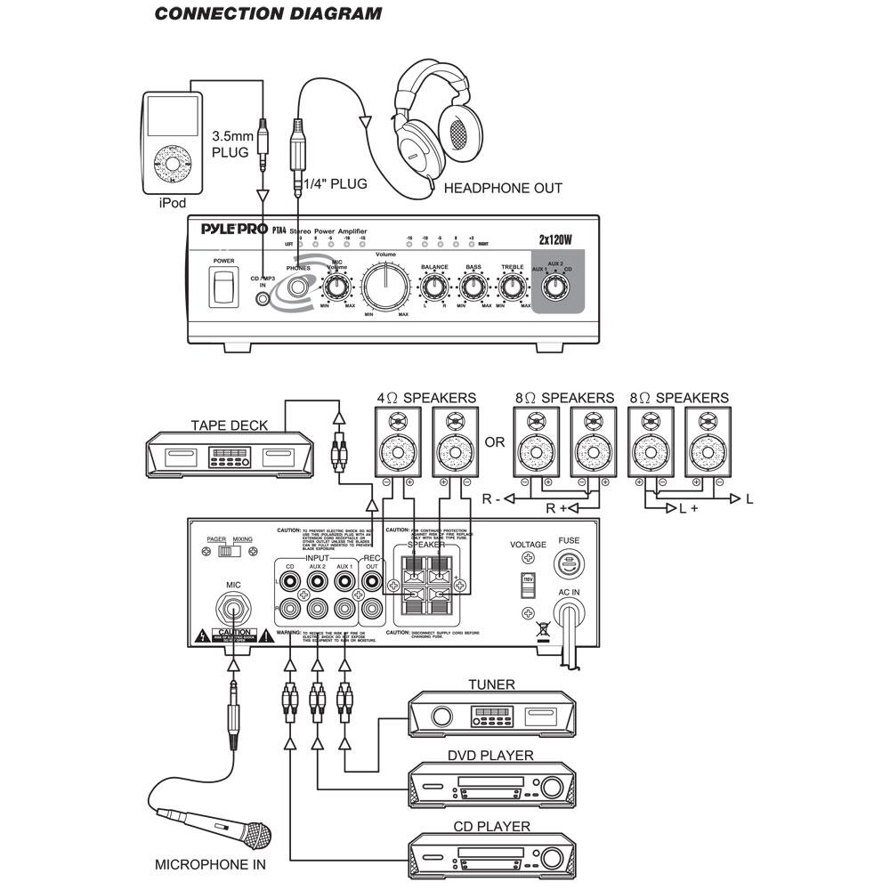 pylehome - pta4 - mini stereo power amplifier