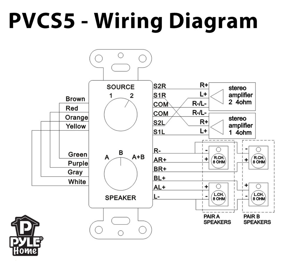 dj amplifier wiring diagram pylehome - pvcs5 - in-wall a/b speaker/source switch