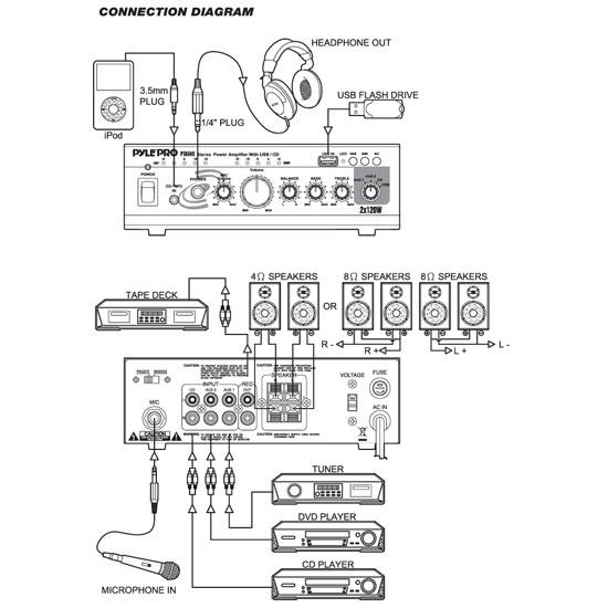 4  lot pyle mini 2 x 120w stereo power amplifier w  usb