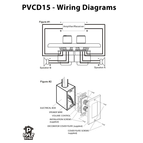 new pyle pvcd15 in plate 68889016567