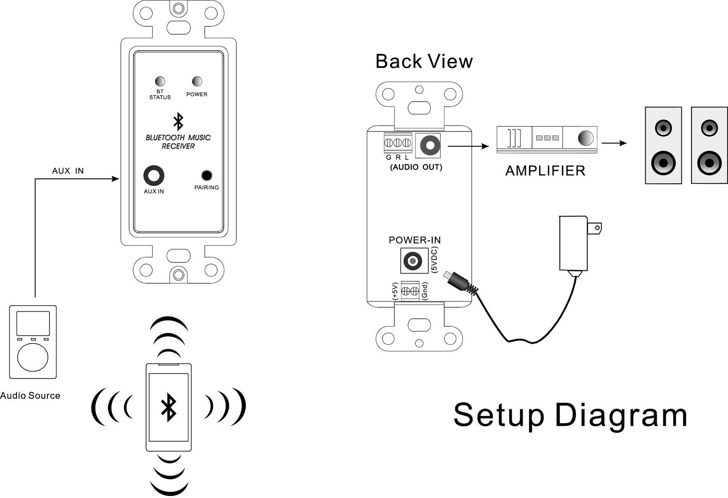 stereo system diagram with tweeters